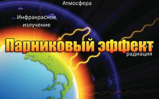 Причины усиления парникового эффекта и возможные последствия, основные парниковые газы