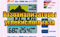 Принцип действия датчика углекислого газа, варианты дешевых комнатных газоанализаторов