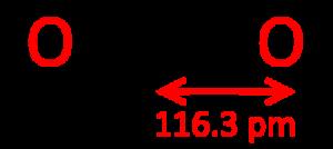 Структурная формула молекулы CO2